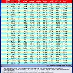 IMSAKIYAH DSI Aceh